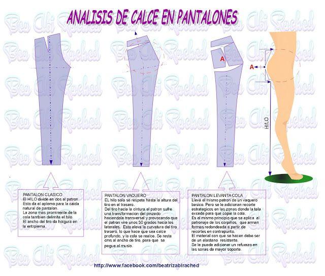 KiVita MoYo: ANALISIS DE DIFERENTES CALCE DE PANTALONES | брюки крой ...