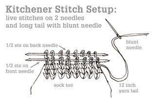 Pin On Knit Techniques Tips