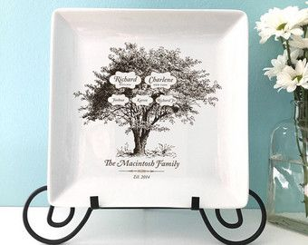 the giving plate – Etsy