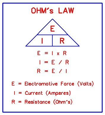 Ohms Law Electronics Knowledge Pinterest Physics Electrical