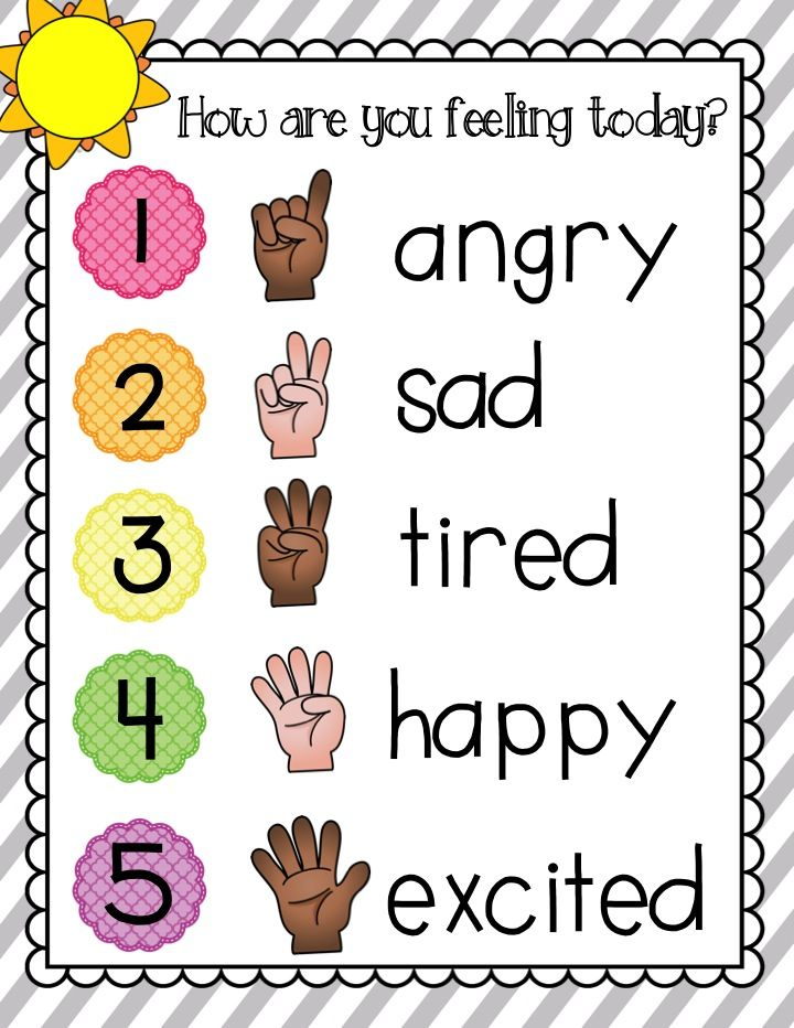 Morning meeting check in anchor chart freebie httpwww morning meeting check in anchor chart freebie httpteacherspayteachers m4hsunfo Image collections
