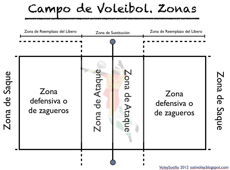 medidas+y+zonas+del+campo+de+juego+del+voleibol
