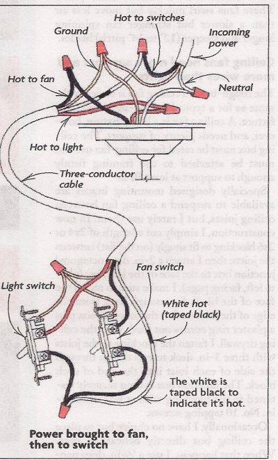 You can install the wiring a combination ceiling light/fan