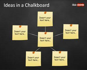 Free concept idea presentation template for powerpoint with post it free concept idea presentation template for powerpoint with post it in chalkboard is a presentation toneelgroepblik Choice Image