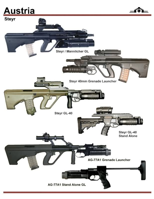Modern Military Weapons iNFOTHREAD Weapons and