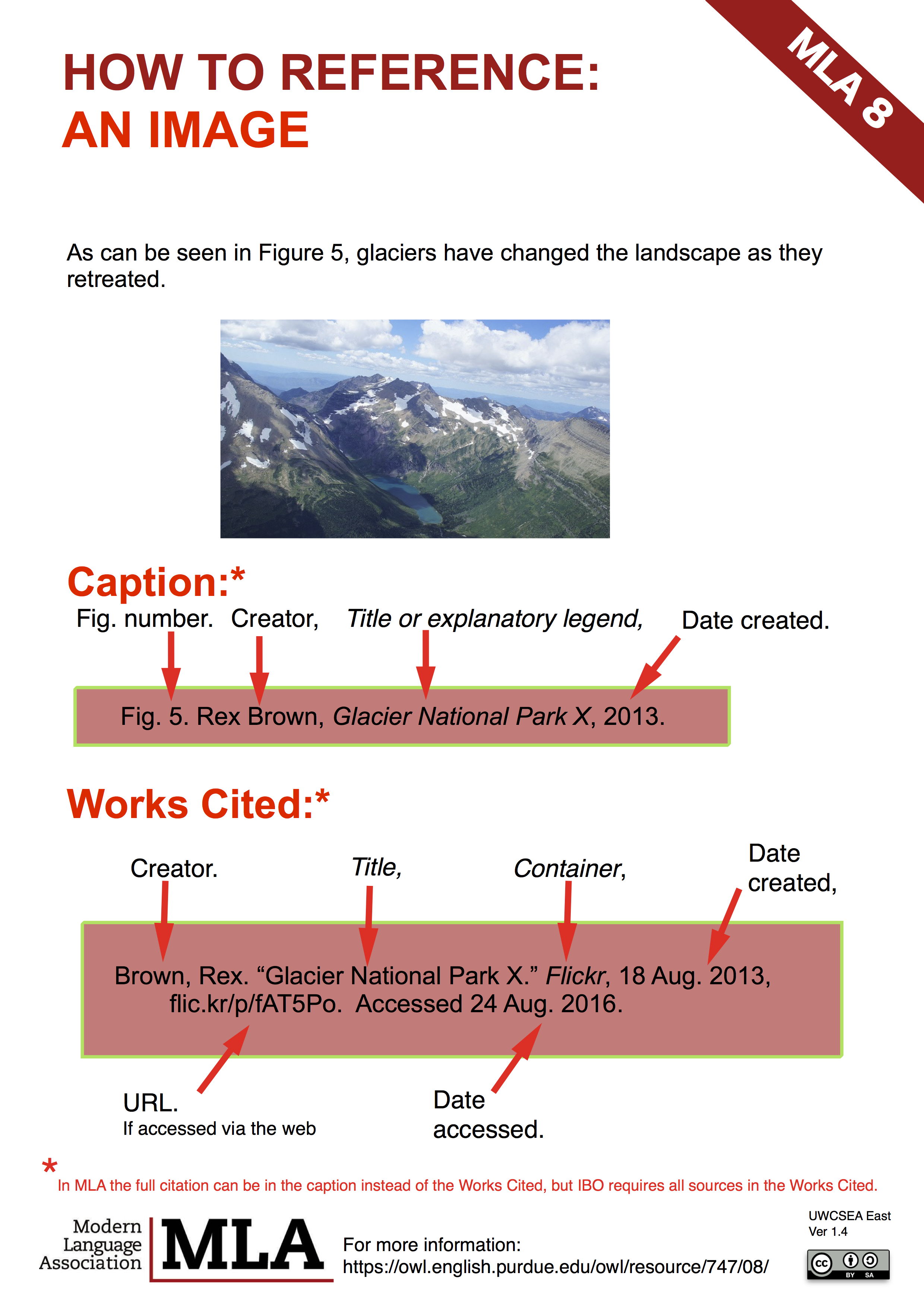 Mla8 Poster Full Guide Libguide At Canadian International School Singapore Academic Writing Work Cited How To In Text Citation A Website Without Author