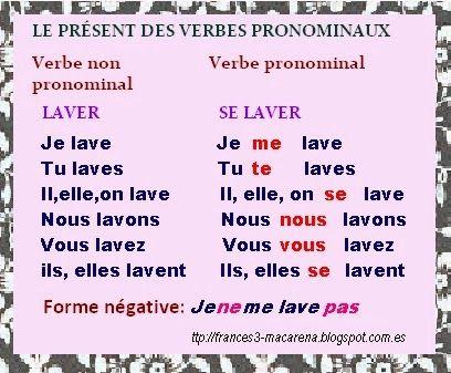 Resultado de imagem para verbes pronominaux 1er groupe