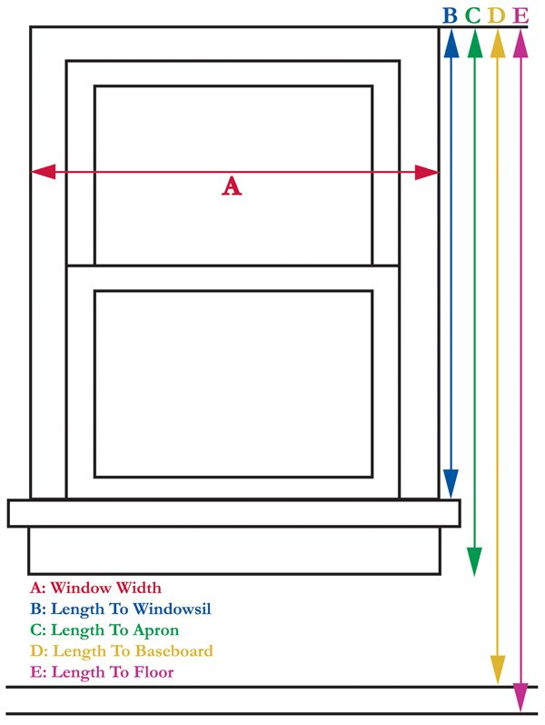 Curtain Bath Outlet How To Measure Window Treatments