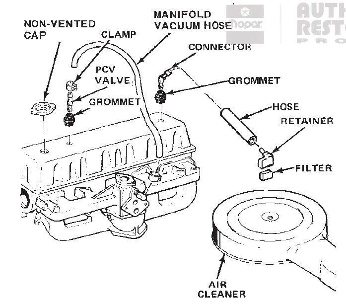 1978 jeep cj5 fuse panel diagram