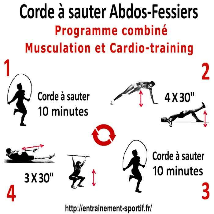 Programme Abdos-fessiers Exercices simples chez soi ...