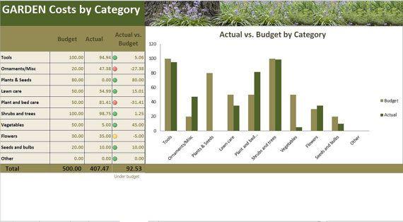 garden costs planner excel template garden budget tracker