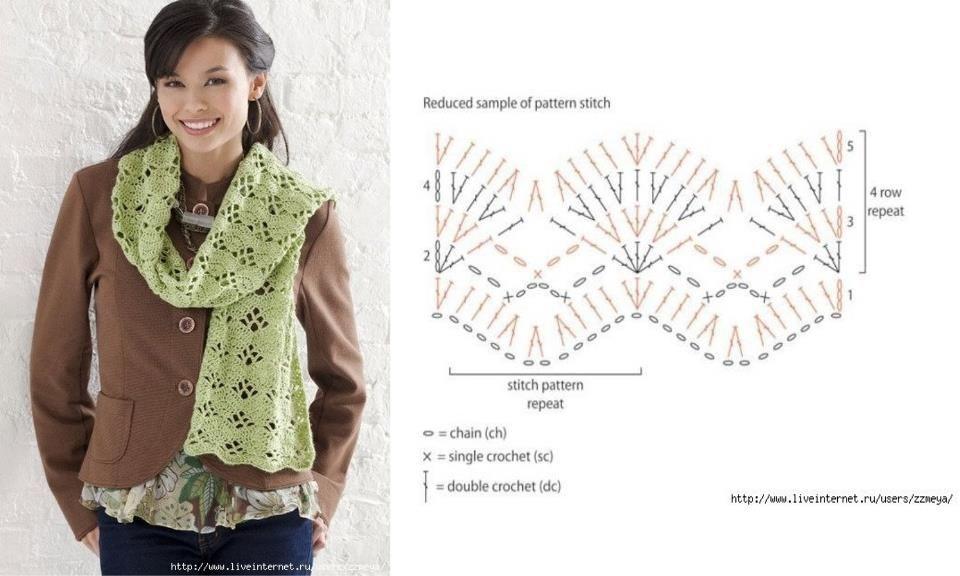 crochet | Häkeln Schal Tuch Stola / crochet shawl scarf | Pinterest