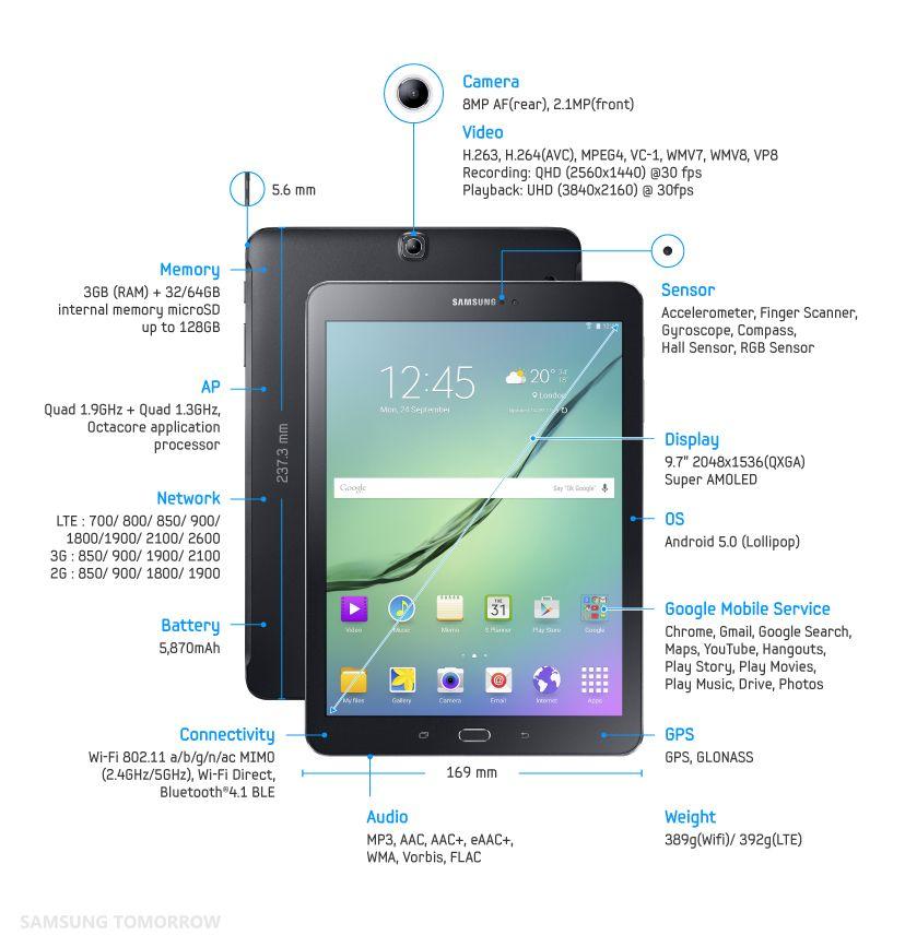 Samsung Officially Announces The Samsung Galaxy Tab S2 8 0 And 9 7 Aivanet Samsung Galaxy Tab Samsung Galaxy Tablet