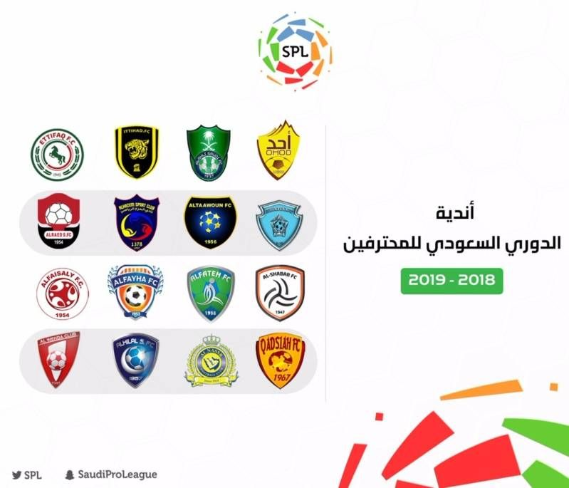 جدول ترتيب هدافي الدوري السعودي Spl Fes
