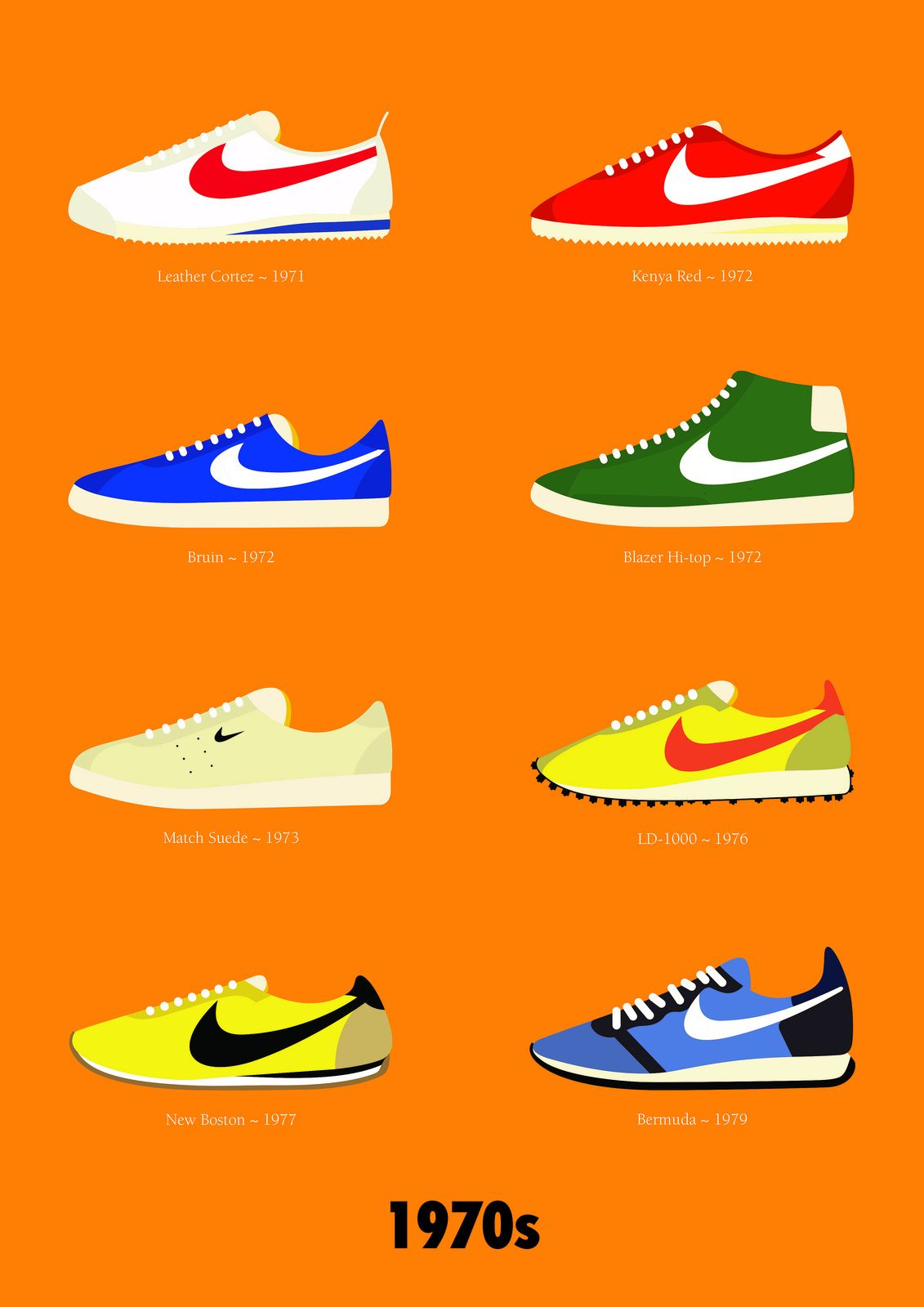 London based illustrator Stephen Cheetham has created a series of sneaker  illustrations focusing on his favourite Nike silhouettes from the to the