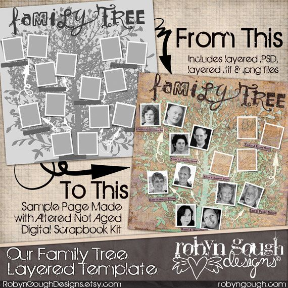 Family Tree Template - Vintage Genealogy Template - 12x12 Digital ...