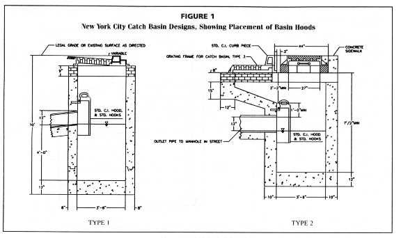 Use Of Catch Basins To Control Floatables In New York City