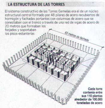 Pin On Torres Gemelas Wtc Qepd