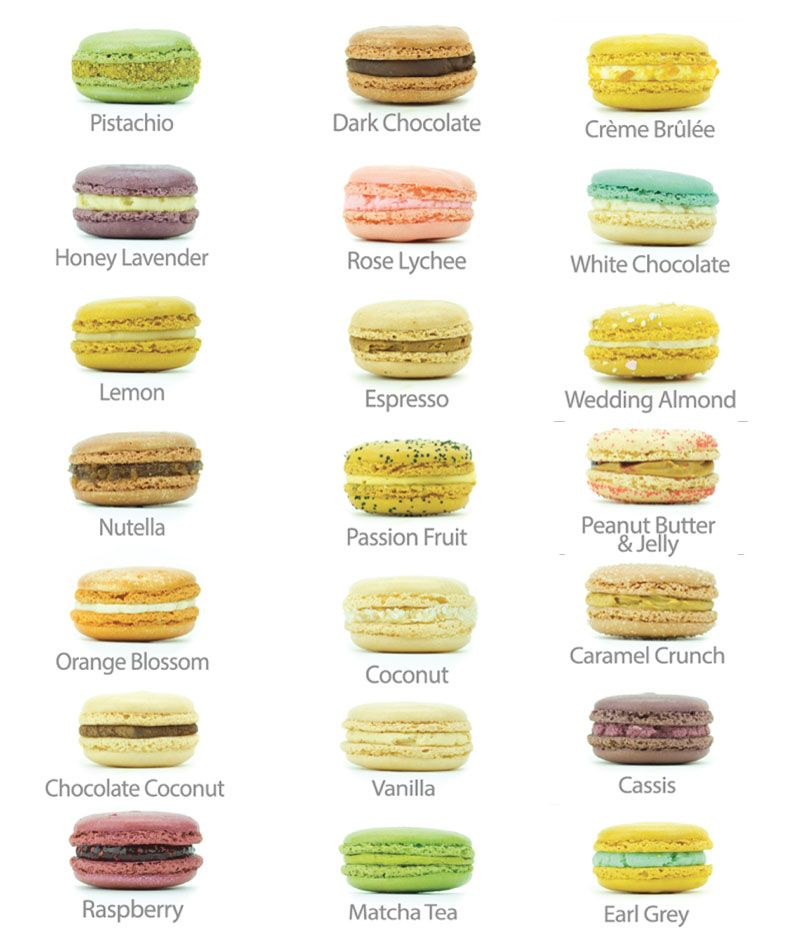 french macarons flavors