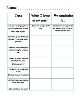 Worksheets Inferring Character Traits Worksheets Answer Key drawing conclusions in the kitchen is a worksheet that teaches prompts for conclusions