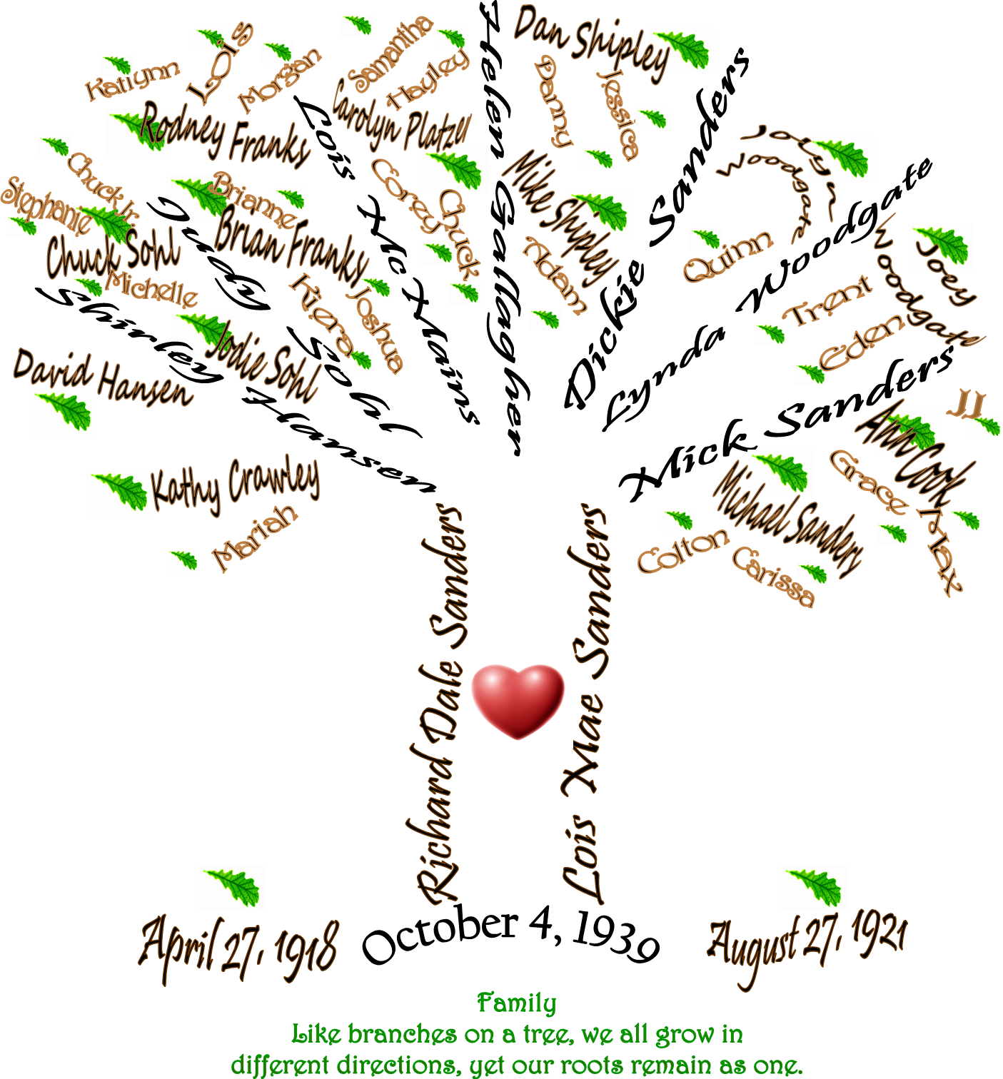 i did it created a family tree for the memorial this weekend