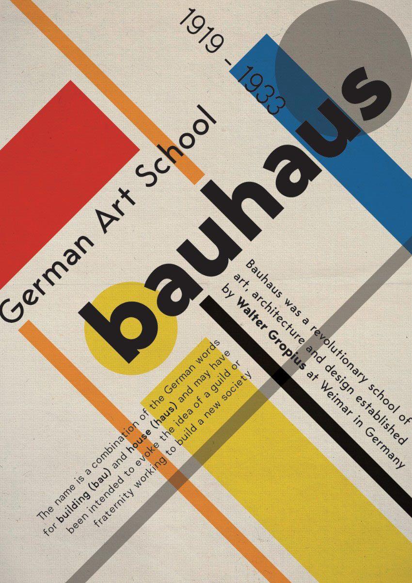 How To Create A Bauhaus Poster In Adobe Indesign Bauhaus Design