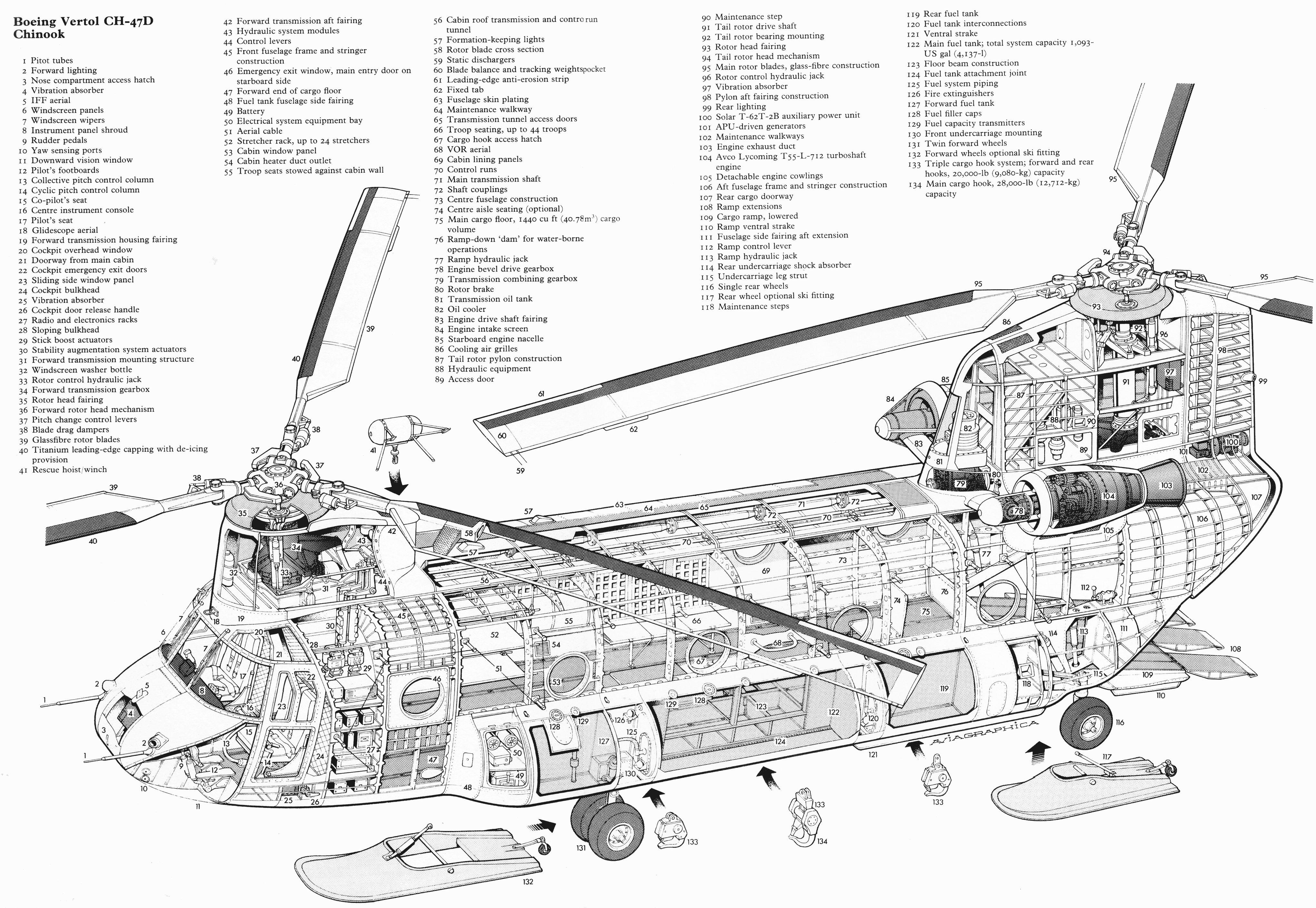 Boeing Ch 47 Chinook