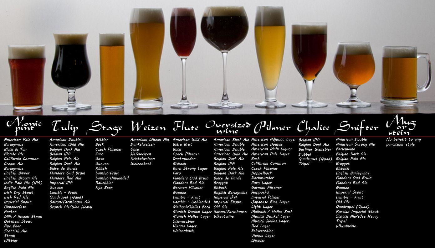 Bar Glasses Guide