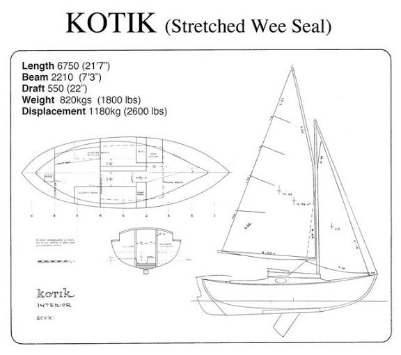 Process of choosing a new build trailer sailer design...29 months later...a decision!