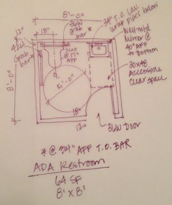 The NCIDQ Diaries: Space Planning: 64 SF ADA Restroom ...