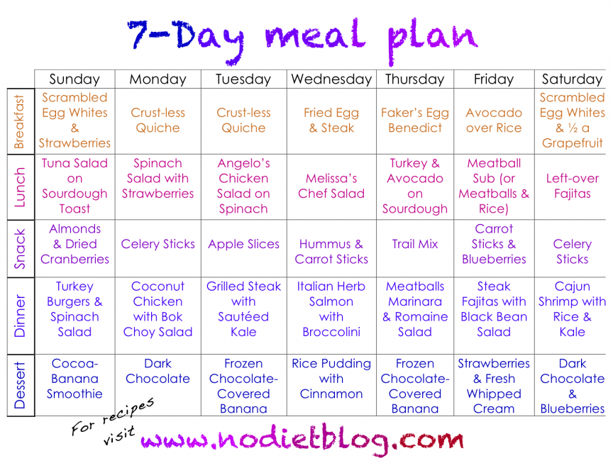How to lose gain weight  easy day meal plans follow also rh pinterest