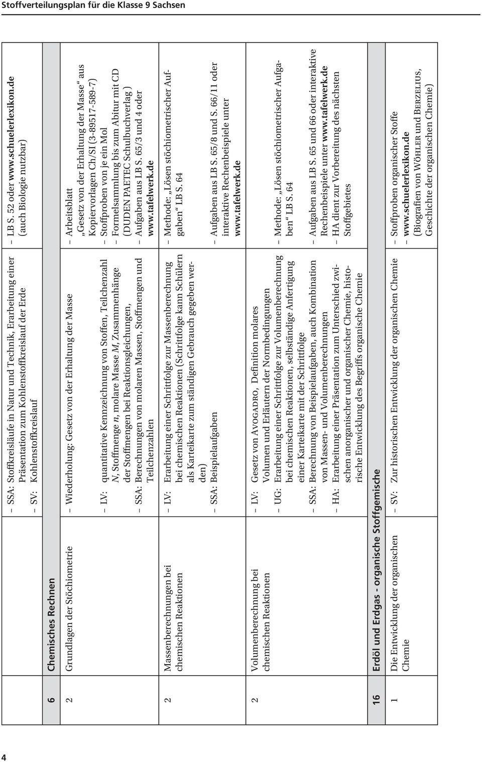 25 Ausgleich Chemischer Gleichungen Arbeitsblatt 1 Antworten ...
