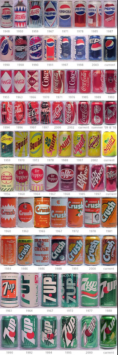 Evolving soda can design. Great graphic inspiration!