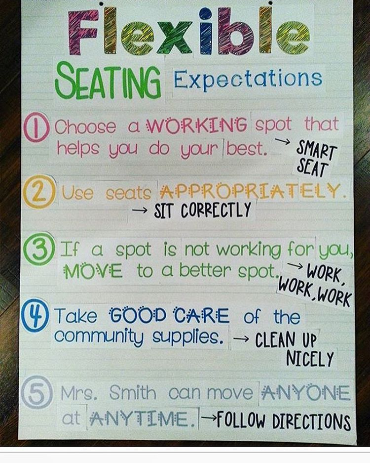 Flexible Seating Anchor Chart By At Room103 Eex Classroom
