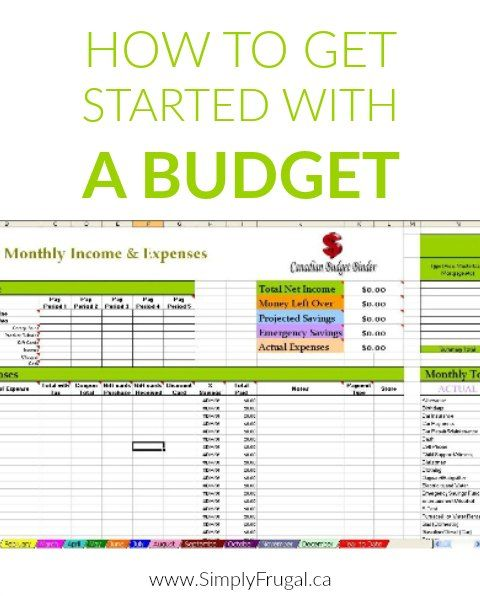 Budgeting Basics: How to Get Started (a Guest Post) #financenestegg