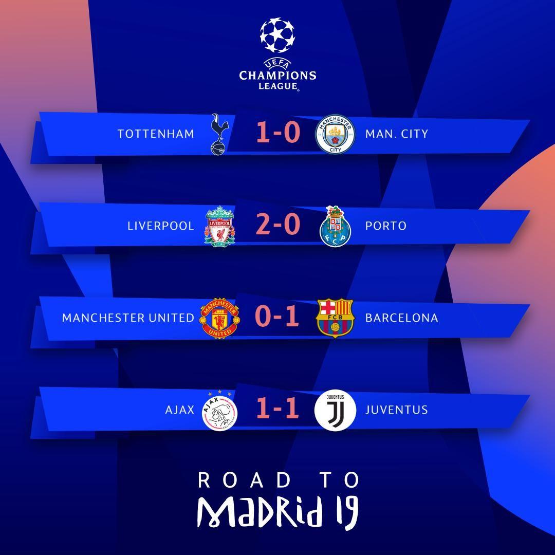 Uefa Champions League On Twitter Partidos Futebol