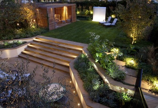 Backyard inspiration (left side yard) Garten Pinterest