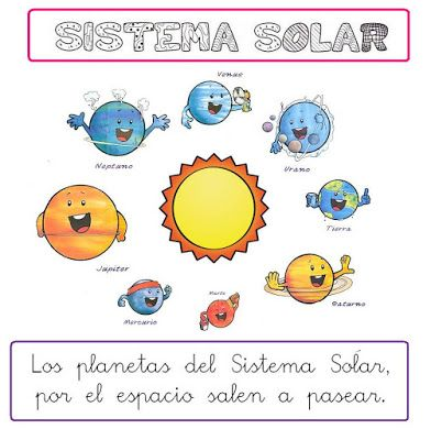 Recursos Para Educación Infantil Poesias Y Adivinanzas Los Planetas Los Planetas Para Niños Sistema Solar El Universo Para Niños