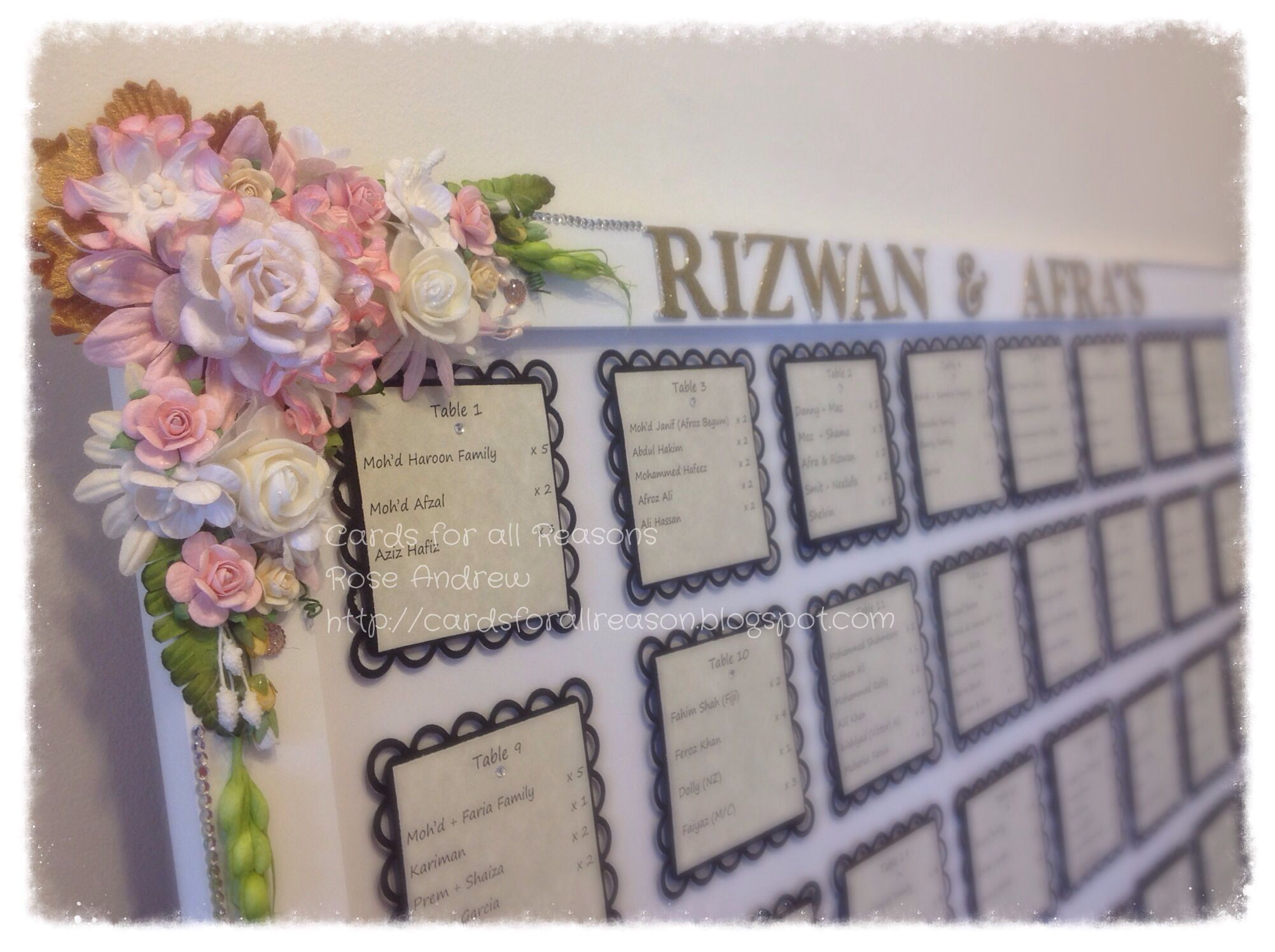 Wedding Guest List Board ...customer order ;)
