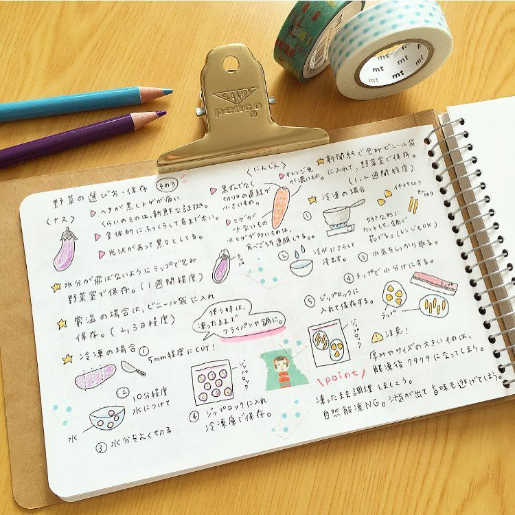 0315* ✩\u20db ✩\u20db Recipe note ❁野菜の保存・その3 * ❁ナスの