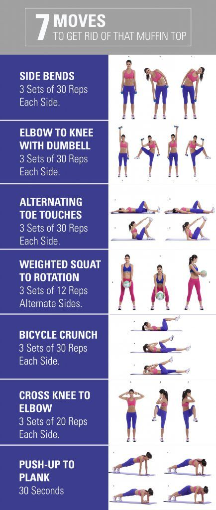 7 Moves To Get Rid Of A Muffin Top | Exercise, Fun