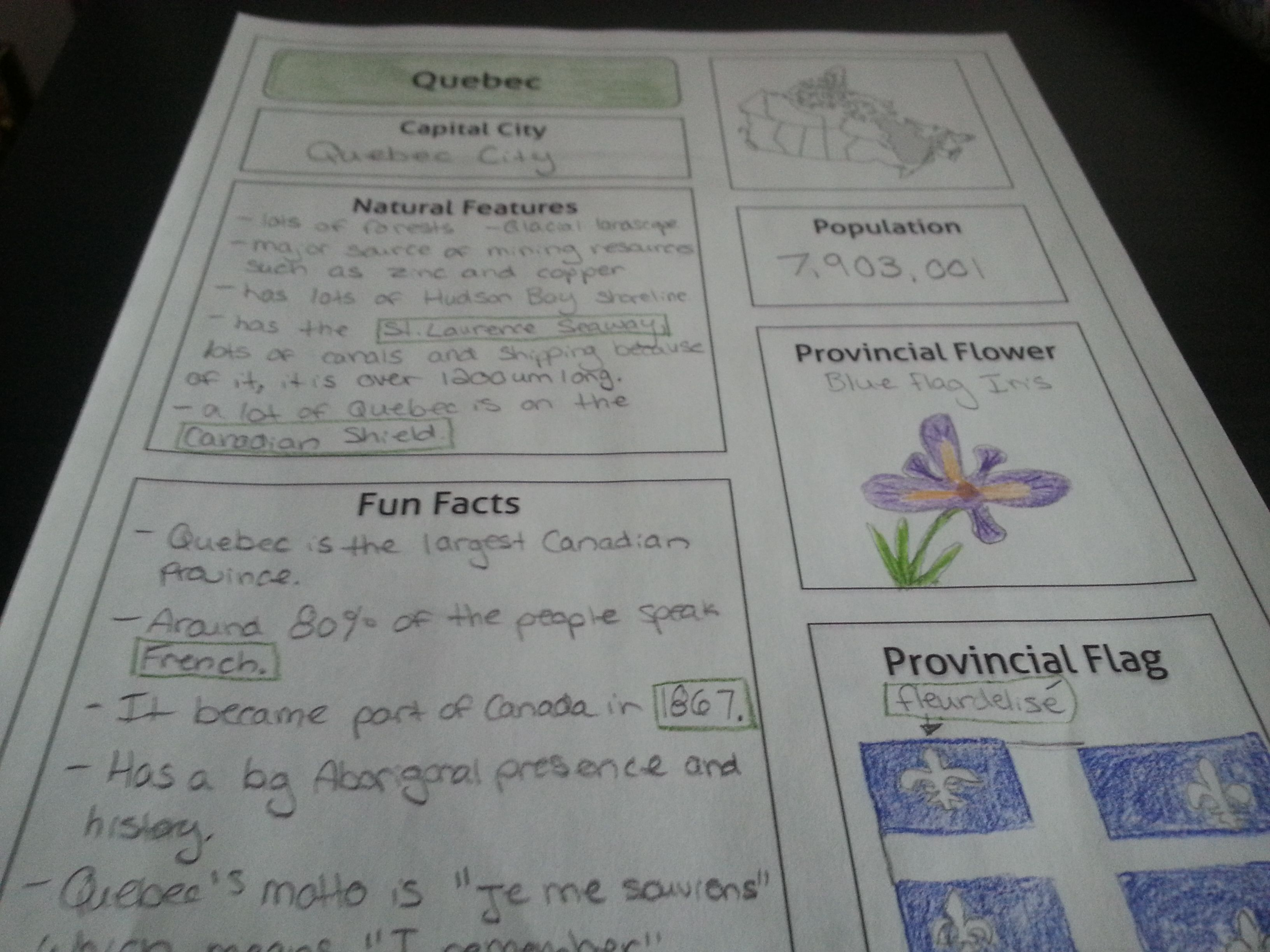 Discover Canada Graphic Organizer Research Activity
