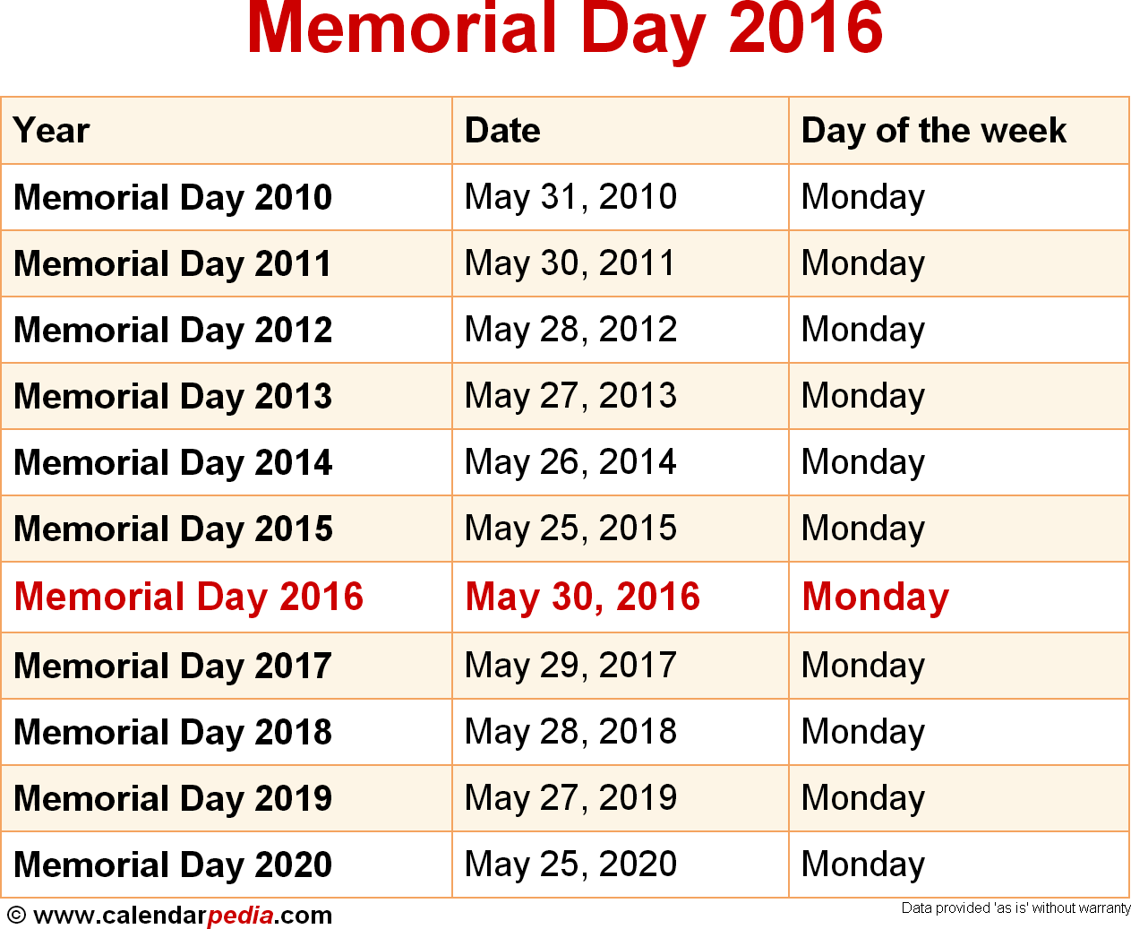 memorial day federal holiday