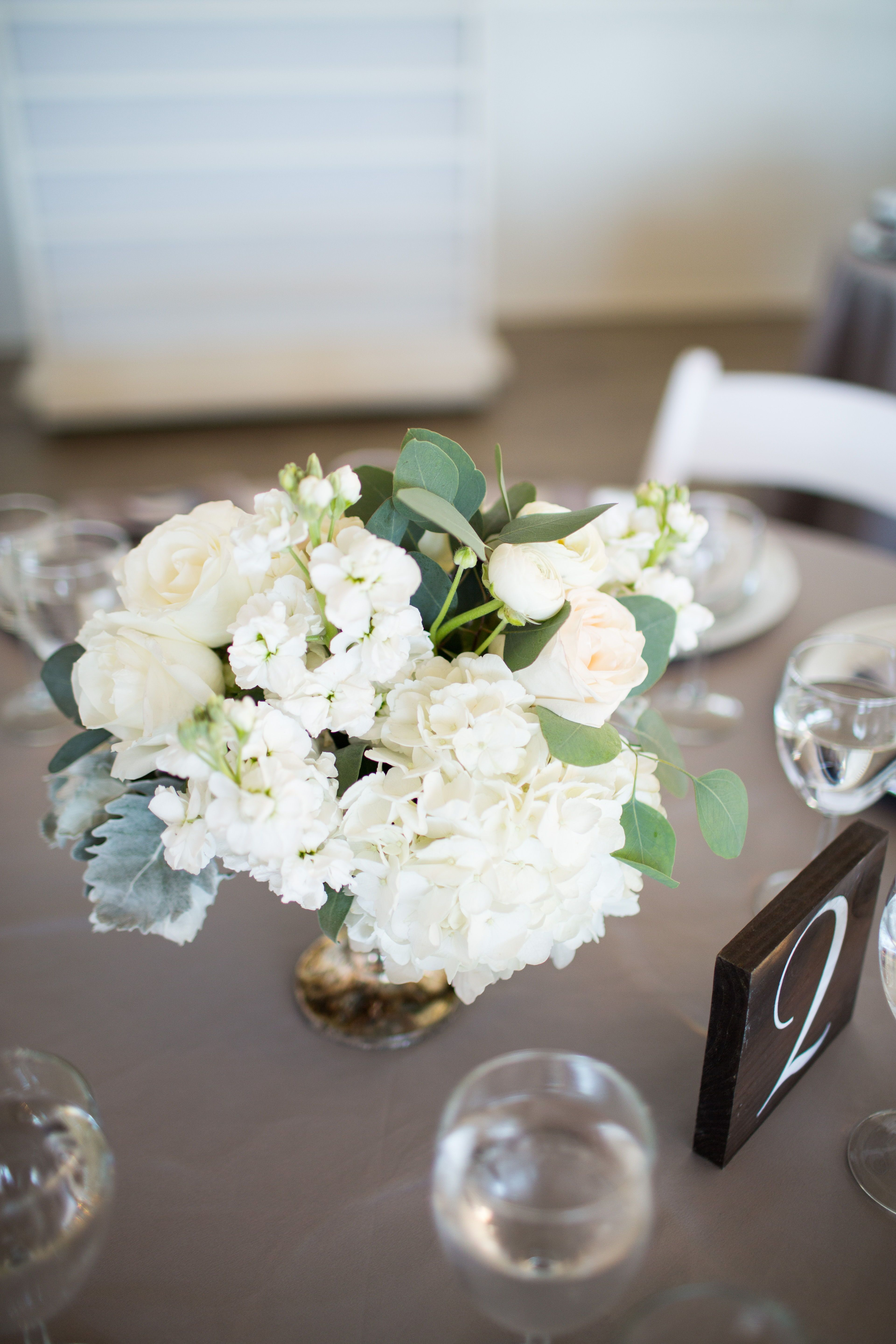 Wedding ideas spring  When planning your wedding think about how the whole wedding will