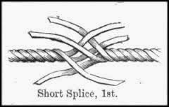 KINDS OF SPLICES AND JOINTS: SPLICES AND JOINTS in 2020