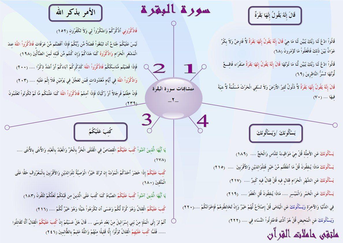 متشابهات منتصف الايات Quran Quran Karim Hadith