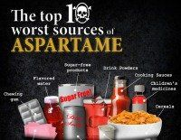 """Most of you would probably agree that aspartame isn't healthy. Some have even called aspertamethe """"most dangerous substance…"""