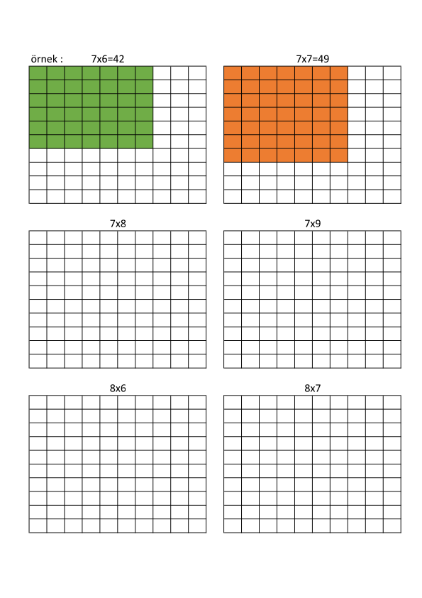çarpım Tablosu Boyama 2 Sınıf Matematik Cutting Board Periodic