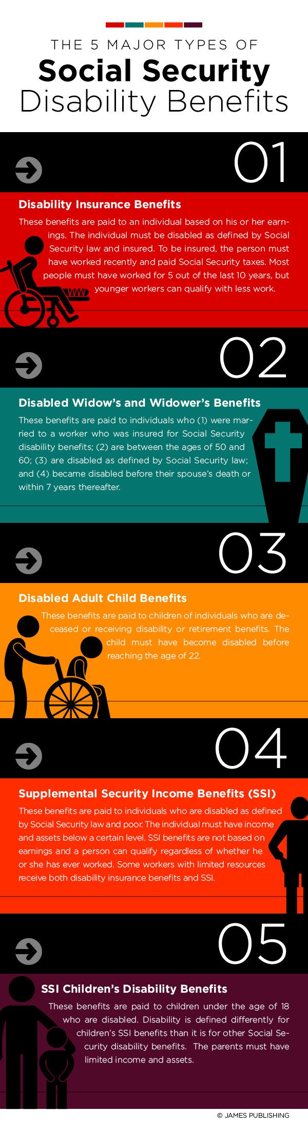 The Major Types Of Social Security Benefits Cj Henry Law Firm Social Security Disability Benefits Social Security Disability Disability Benefit