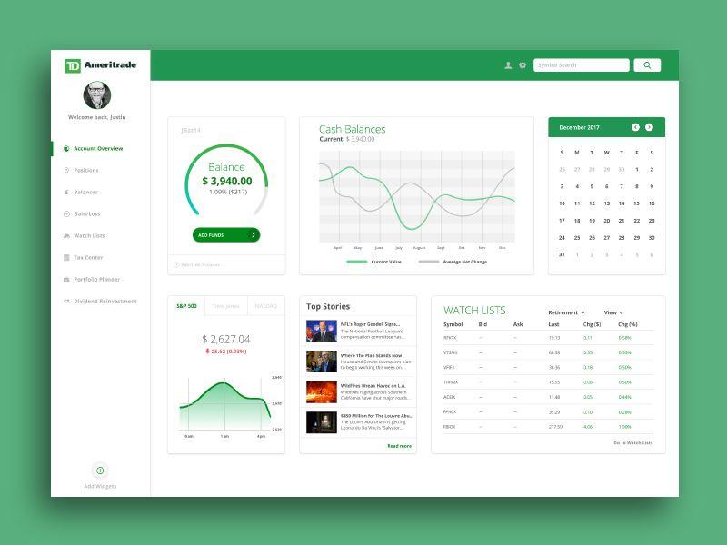 TD Ameritrade UI Design | Web UI | Ui design, Ui ux design